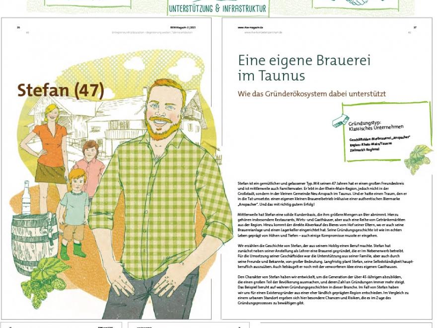 RKW Magazin / Das Gründermodell